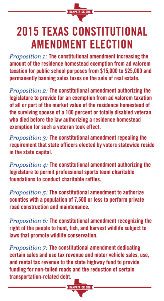 texas voting propositions on the 2015 ballot